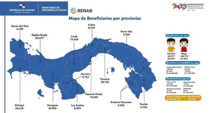 Mapa RENAB pagos provincias (2) (1)